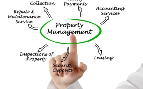 Selling Your House To A Property Manager - What To Consider